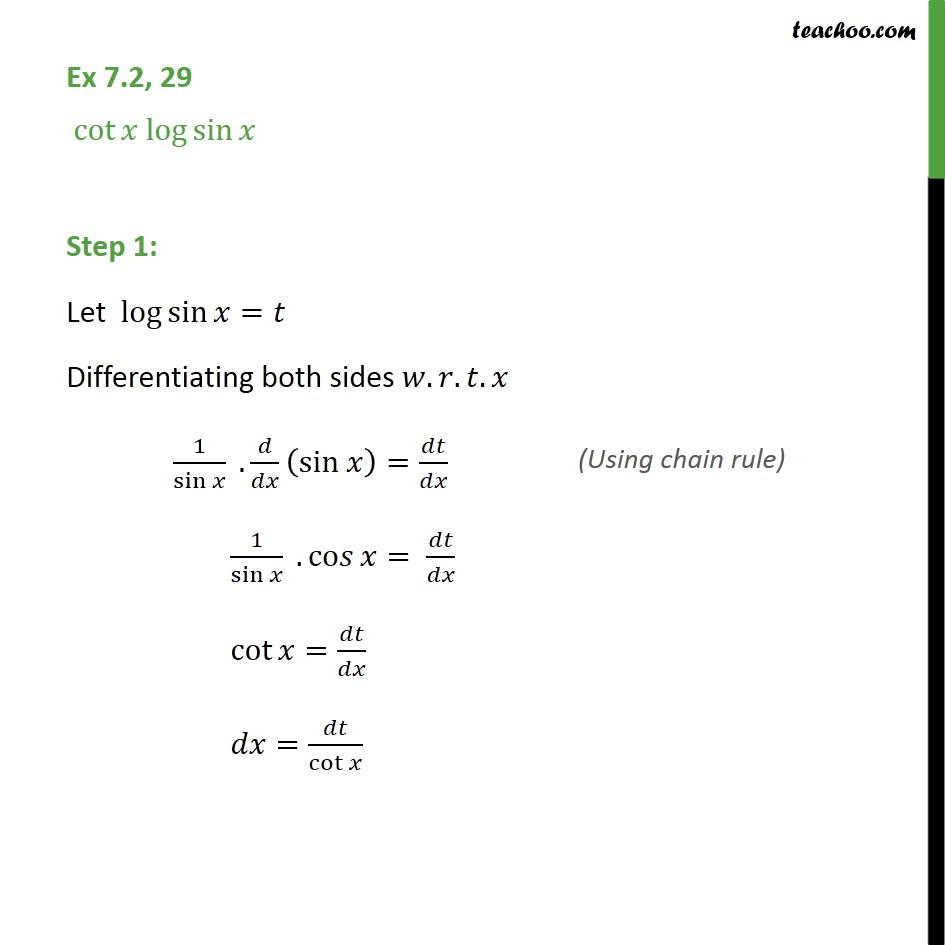 Ex 7.2, 29 - Integrate cot x log sin x - Chapter 7 NCERT - Integration by substitution - Trignometric - Normal
