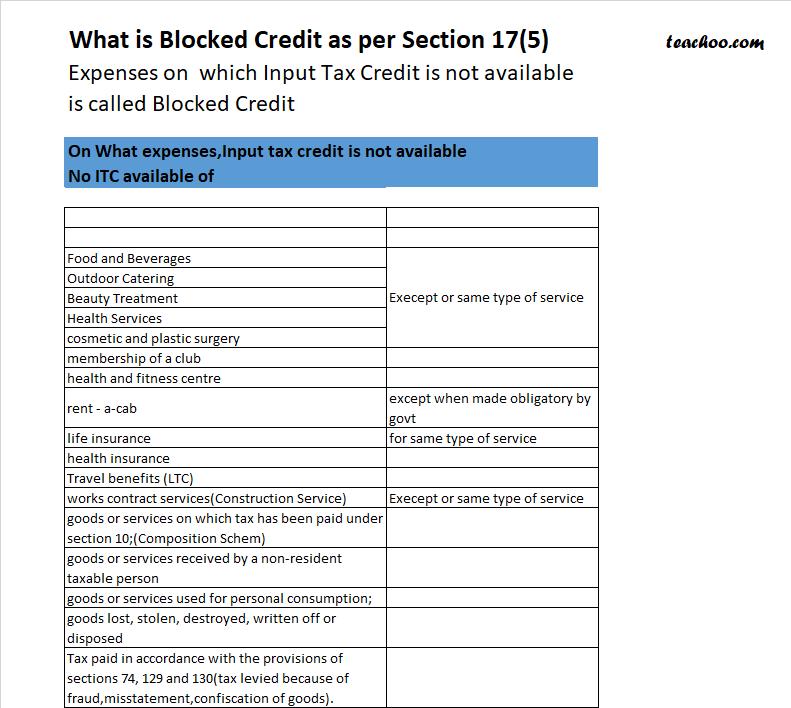 Blocked Credit.png