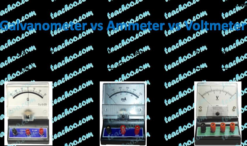 galvanometer-vs-ammeter-vs-voltmeter.png