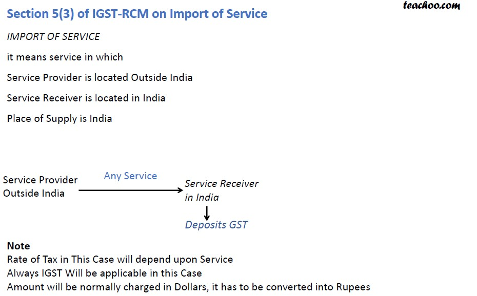 import of Service.jpg