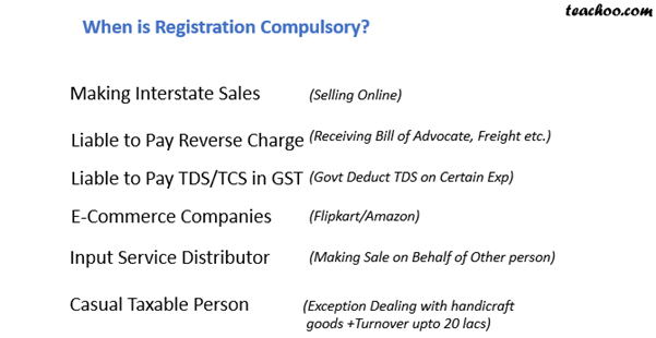 when is gst registration compulsory.png