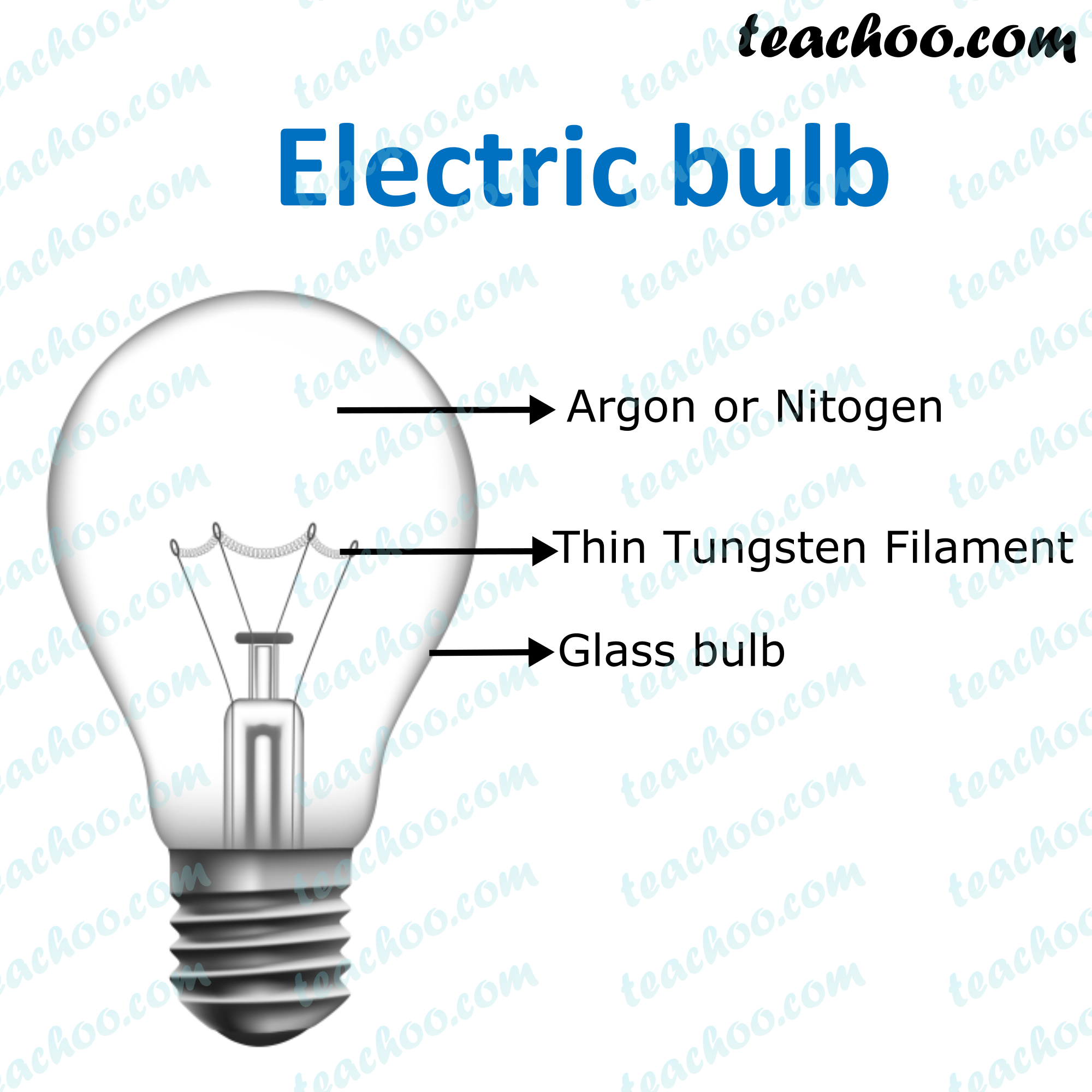 electric-bulb---teachoo.png