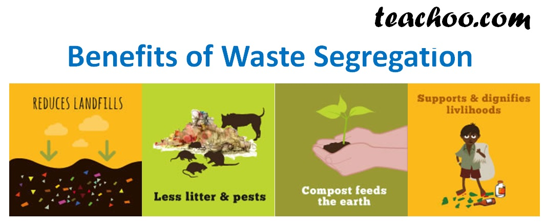 Benefits of Waste Segregation - Teachoo.jpg