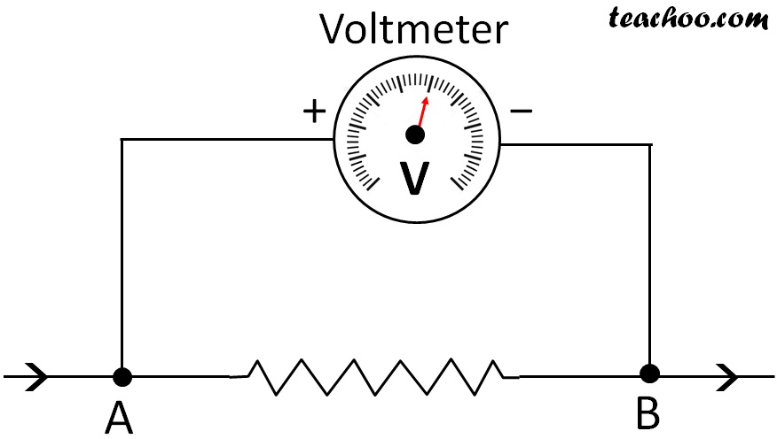 Voltmeter - Teachoo.jpg