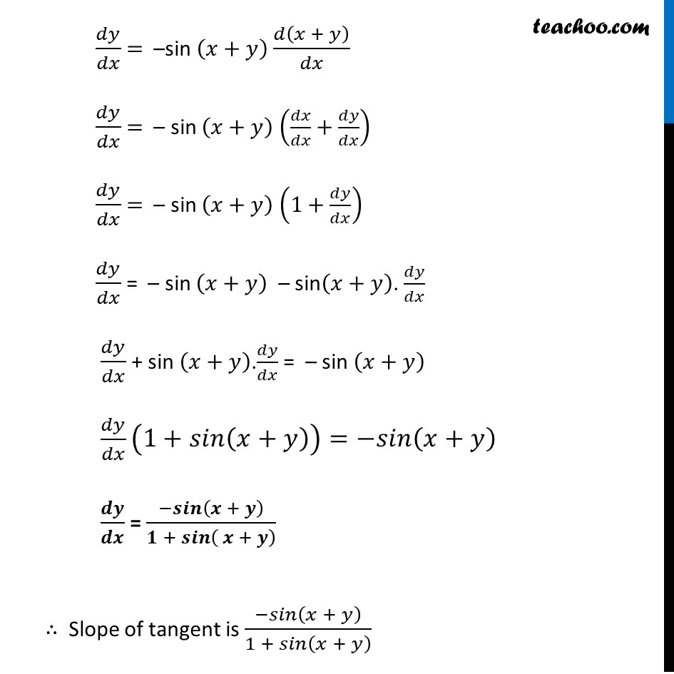 Example 46 - Chapter 6 Class 12 Application of Derivatives - Part 2