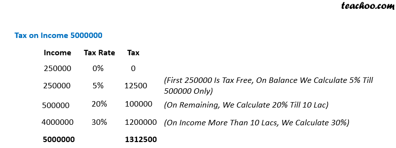 ITR Rates 5.png