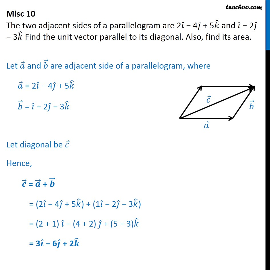 Misc 10 - Find unit vector parallel to parallelogram diagonal - Vector product - Area