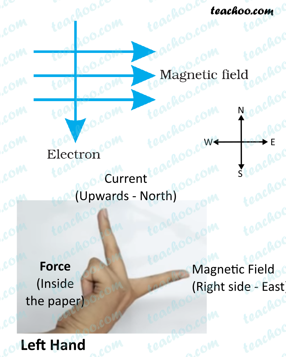 example-13.2(answer)-magnetic-effects-class-10---teachoo.png