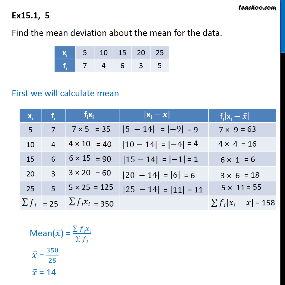 Ex 15.1,  5 - Find mean deviation about mean xi 5, 10, fi 7, 4 - Mean deviation about mean - Discrete Frequency
