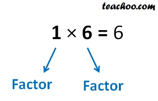 What are factors ii.jpg