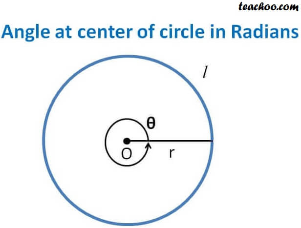 Angle at center of circle in Radians.jpg