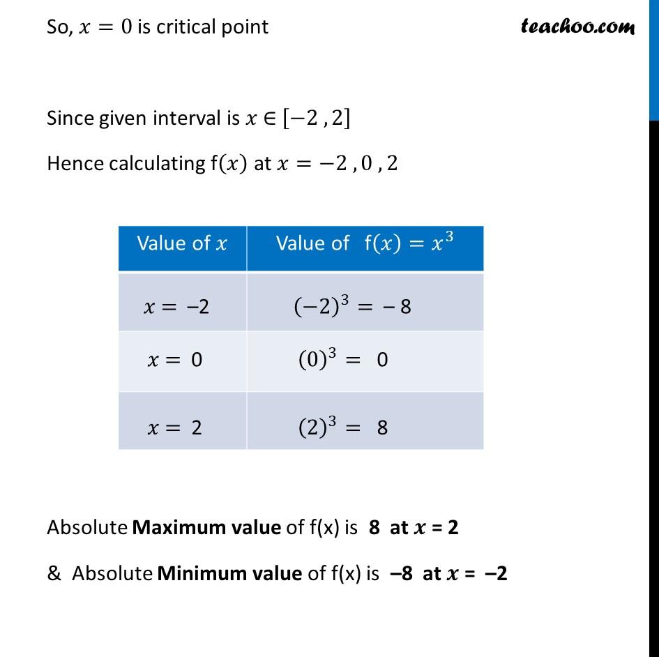 Ex 6.5,5 - Chapter 6 Class 12 Application of Derivatives - Part 2