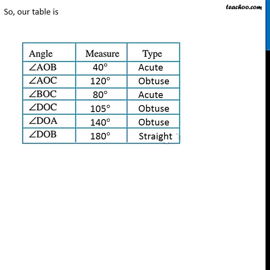 Ex 5.4, 11 - Chapter 5 Class 6 Understanding Elementary Shapes - Part 7