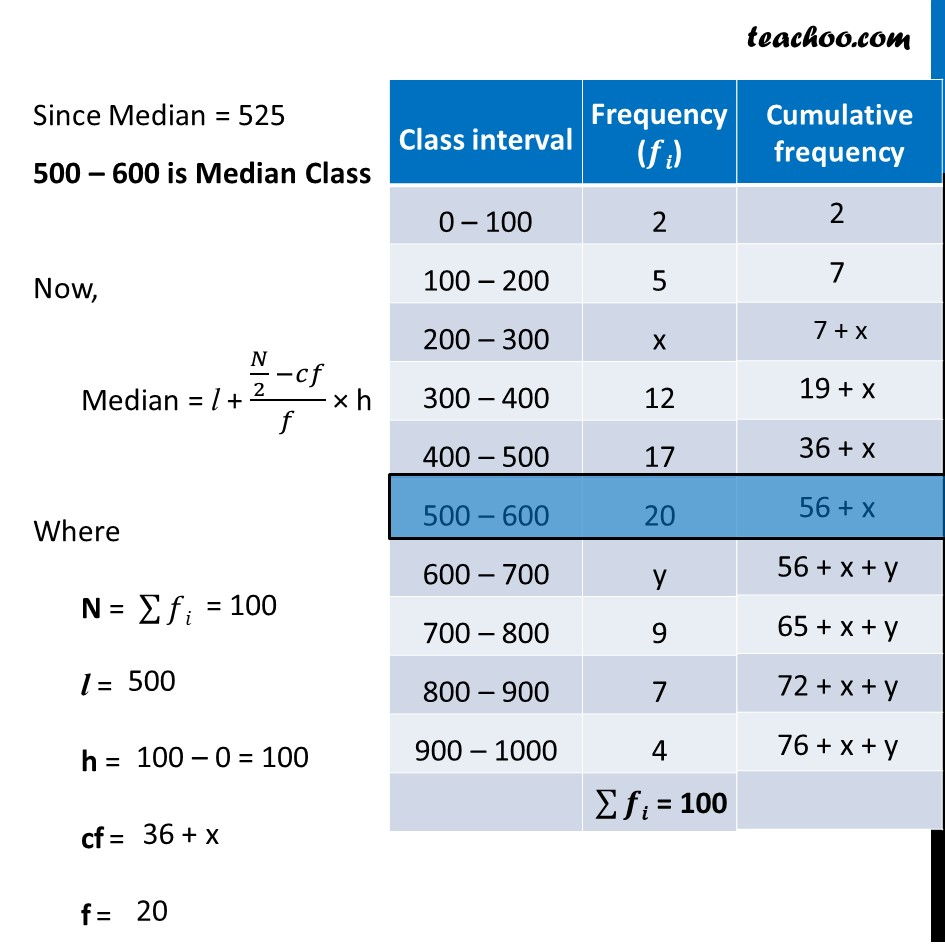 Example 8 - Chapter 14 Class 10 Statistics - Part 2