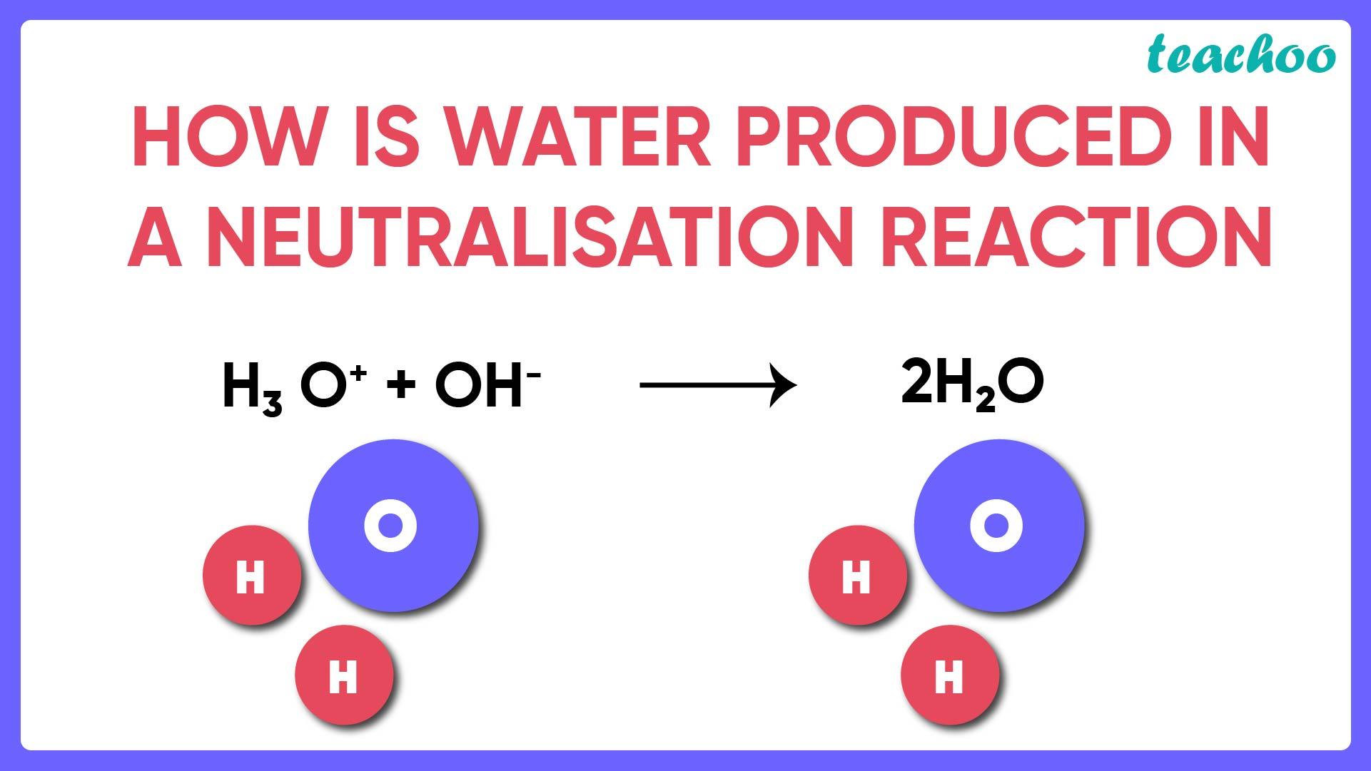 How is water produced in a Neutralisation Reaction-Teachoo.jpg