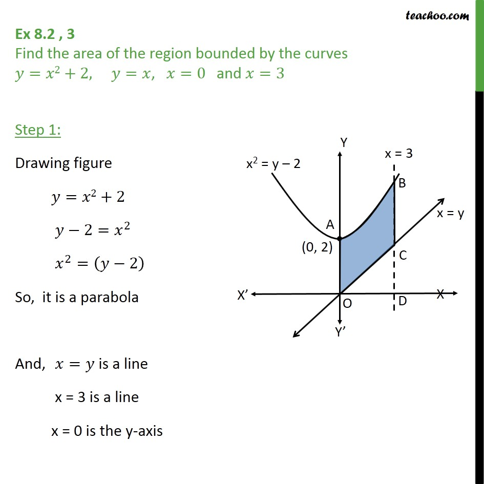 Ex 8.2, 3 - Find area bounded by: y = x2 + 2, y = x, x=0,3 - Ex 8.2