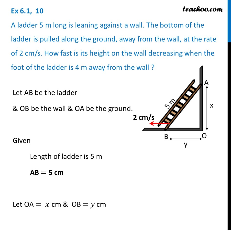 Ex 6.1, 10 - A ladder 5 m long is leaning against a wall