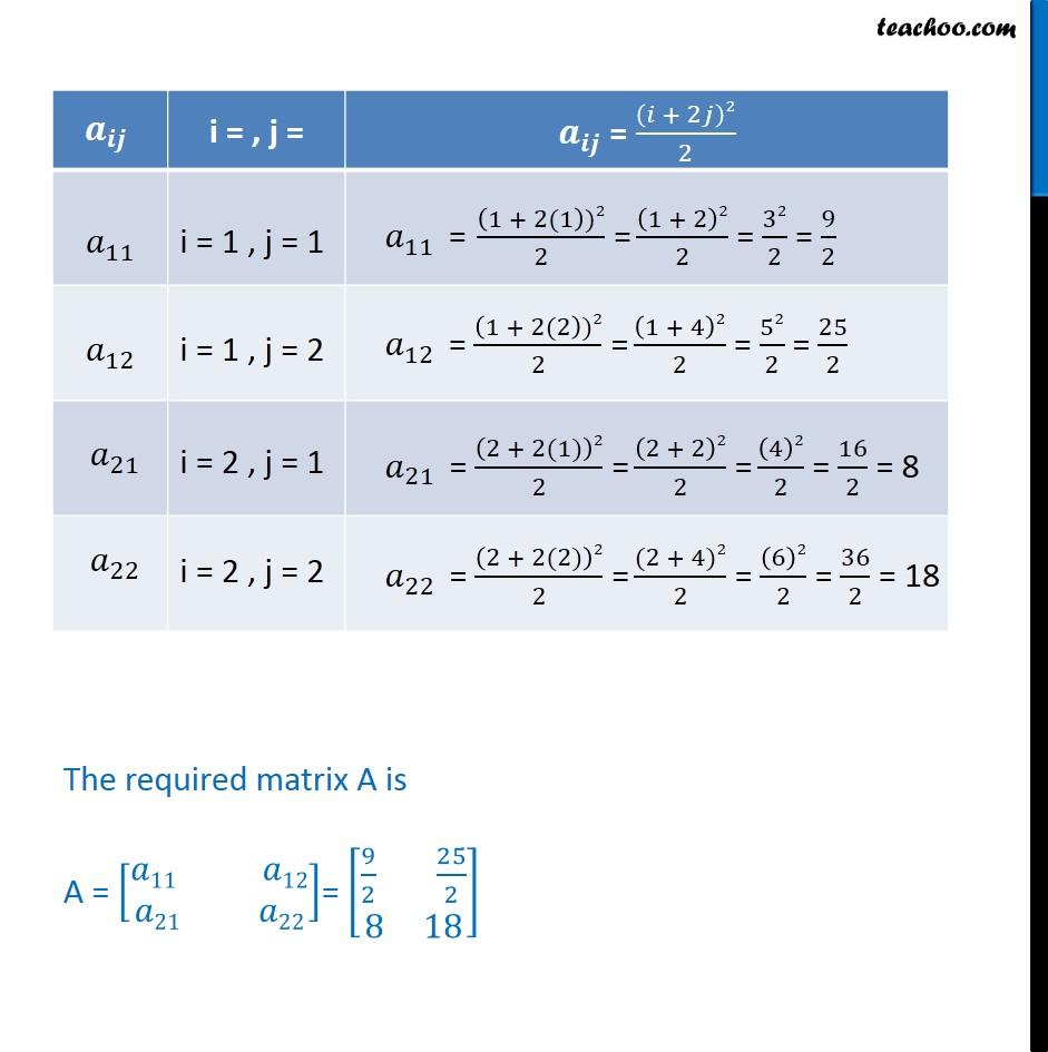 Ex 3.1, 4 - Chapter 3 Class 12 Matrices - Part 6