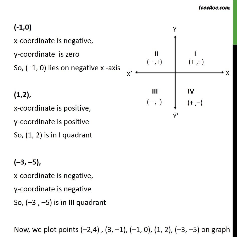 Ex 3.3,1 - Chapter 3 Class 9 Coordinate Geometry - Part 2