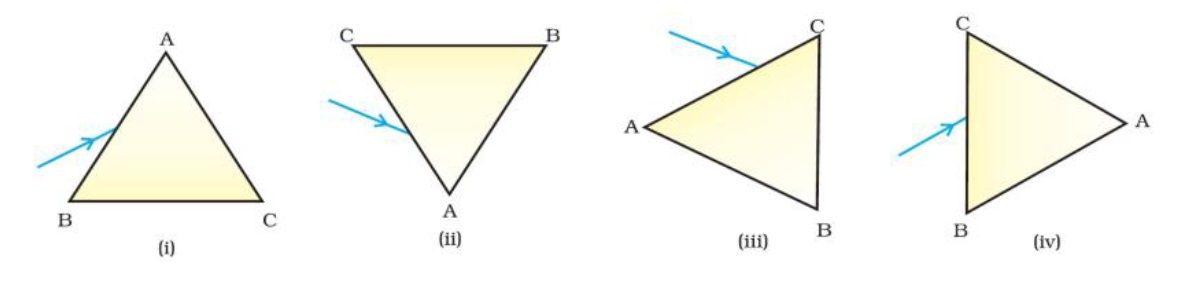 Question 24 - A prism ABC (with BC as base) is placed in different orientations - Teachoo.jpg