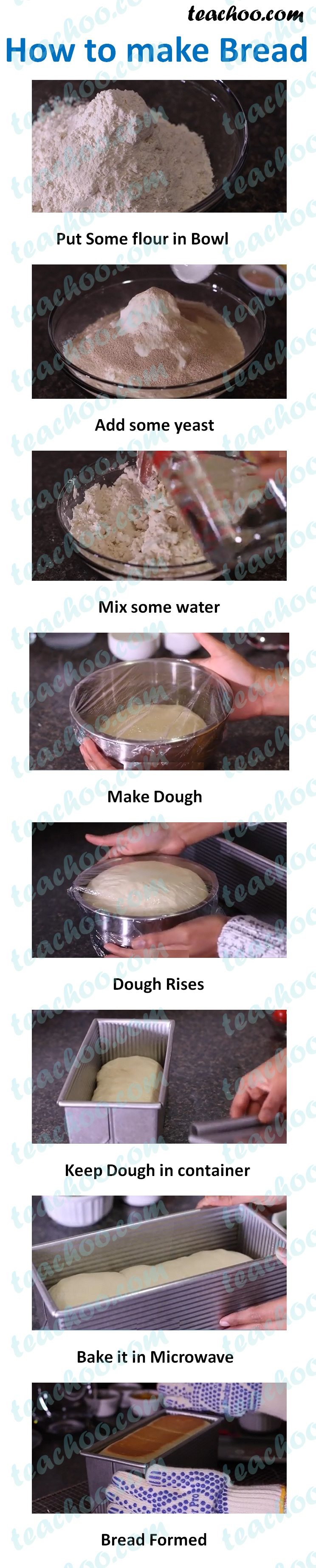 how-to-make-bread---with-steps.jpg