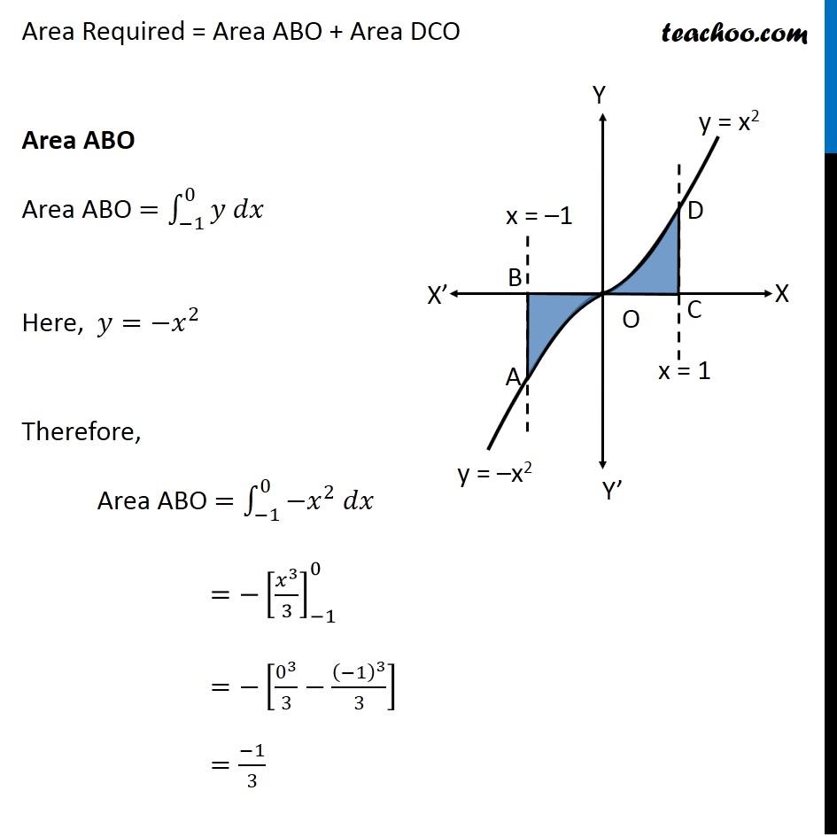Misc 17 - Chapter 8 Class 12 Application of Integrals - Part 2