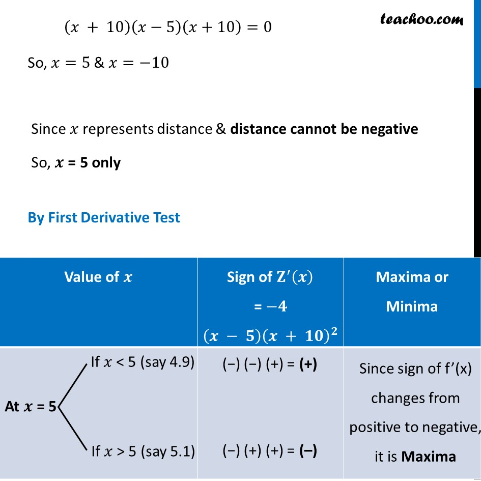 Example 37 - Chapter 6 Class 12 Application of Derivatives - Part 7
