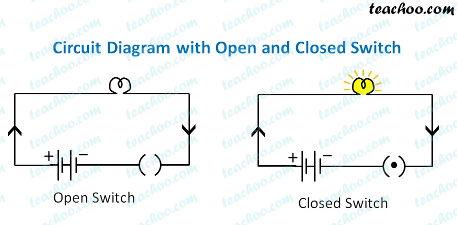 circuit-diagram-with-open-and-closed-switch---teachoo.jpg