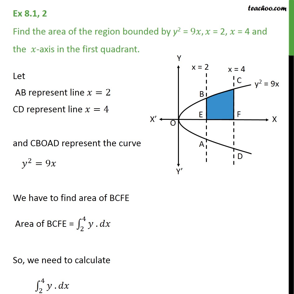 Ex 8.1, 2 - Find area: y2 = 9x, x = 2, x = 4 and x-axis - Ex 8.1