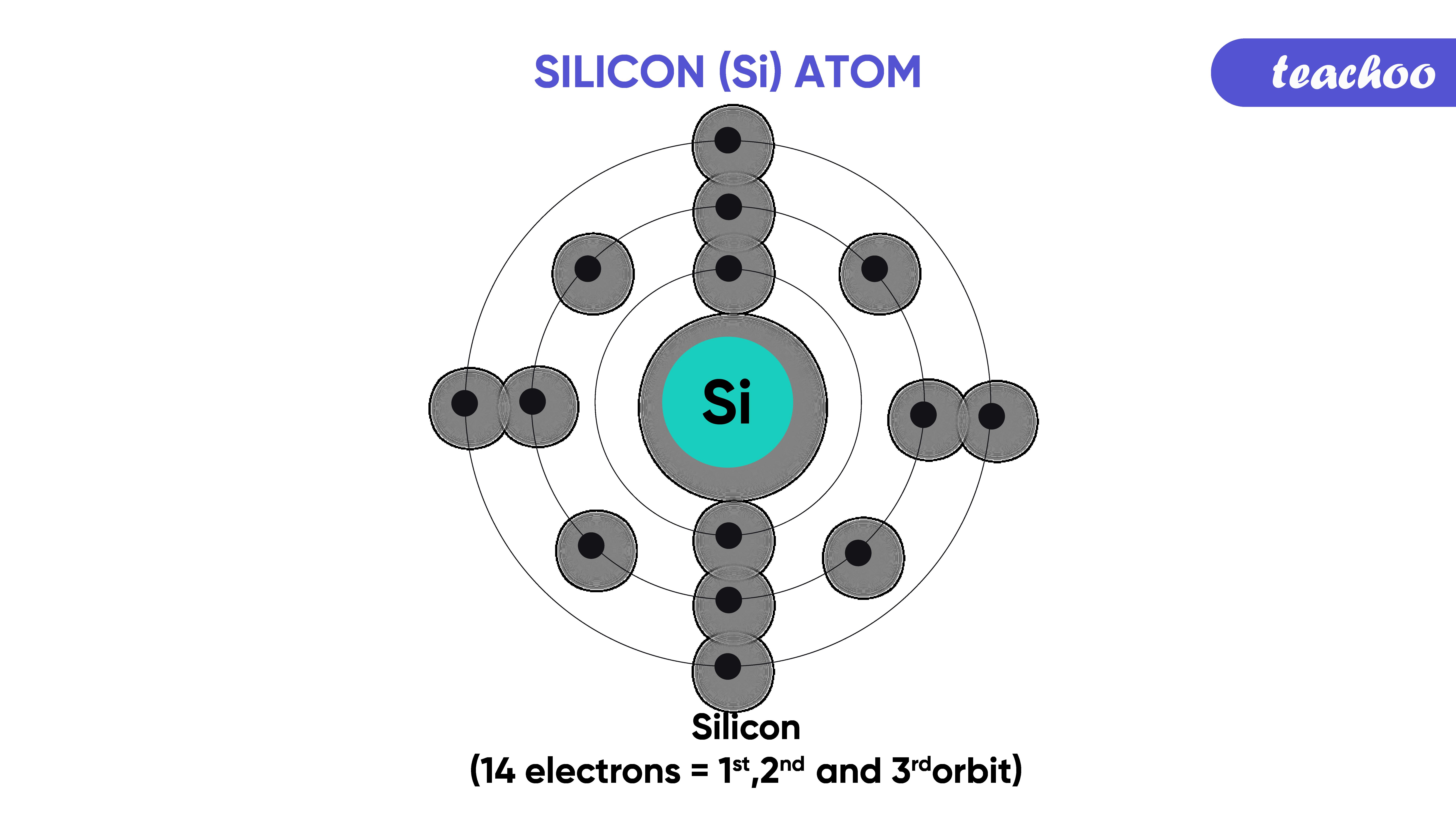28. silicon-Teachoo-01.png