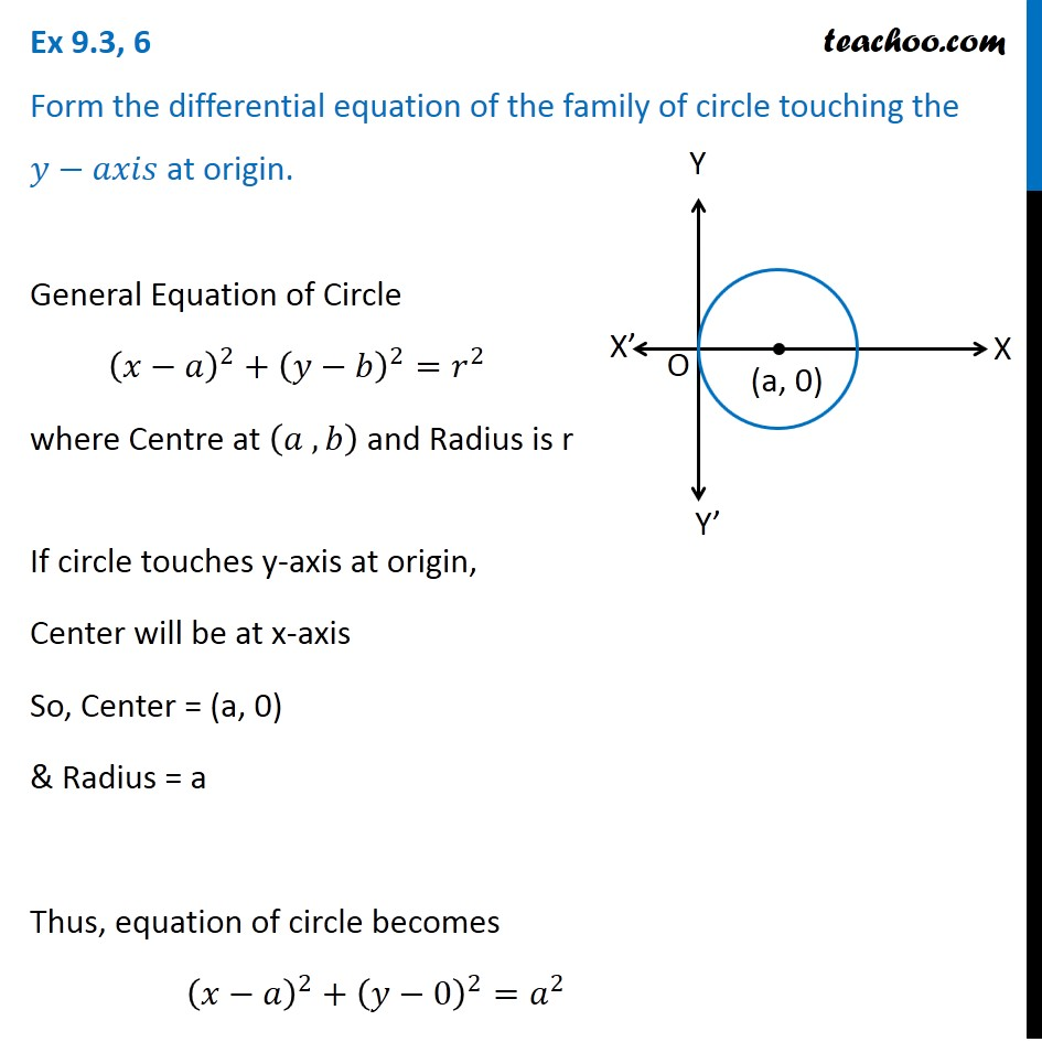 Ex 9.3, 6 - Form differential equation of family of circles