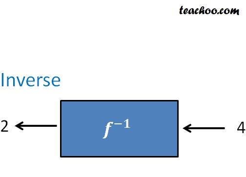 Inverse 2.jpg