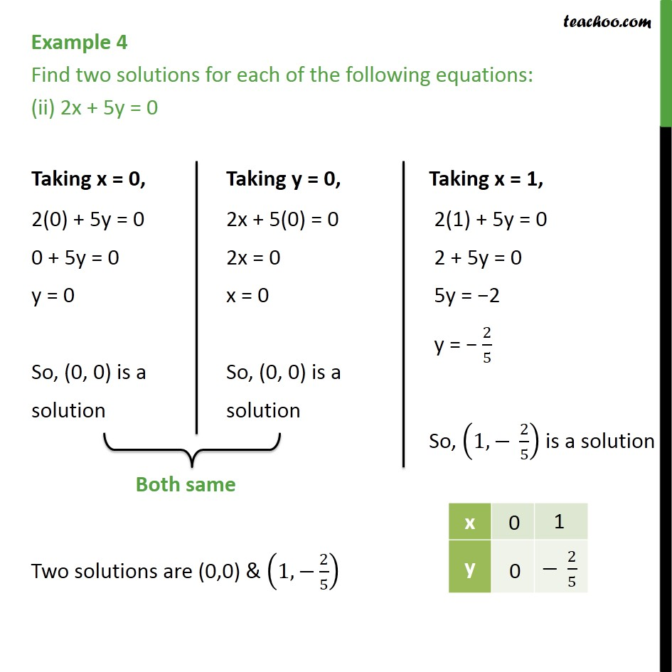 Example 4 - Chapter 4 Class 9 Linear Equations in Two Variables - Part 2