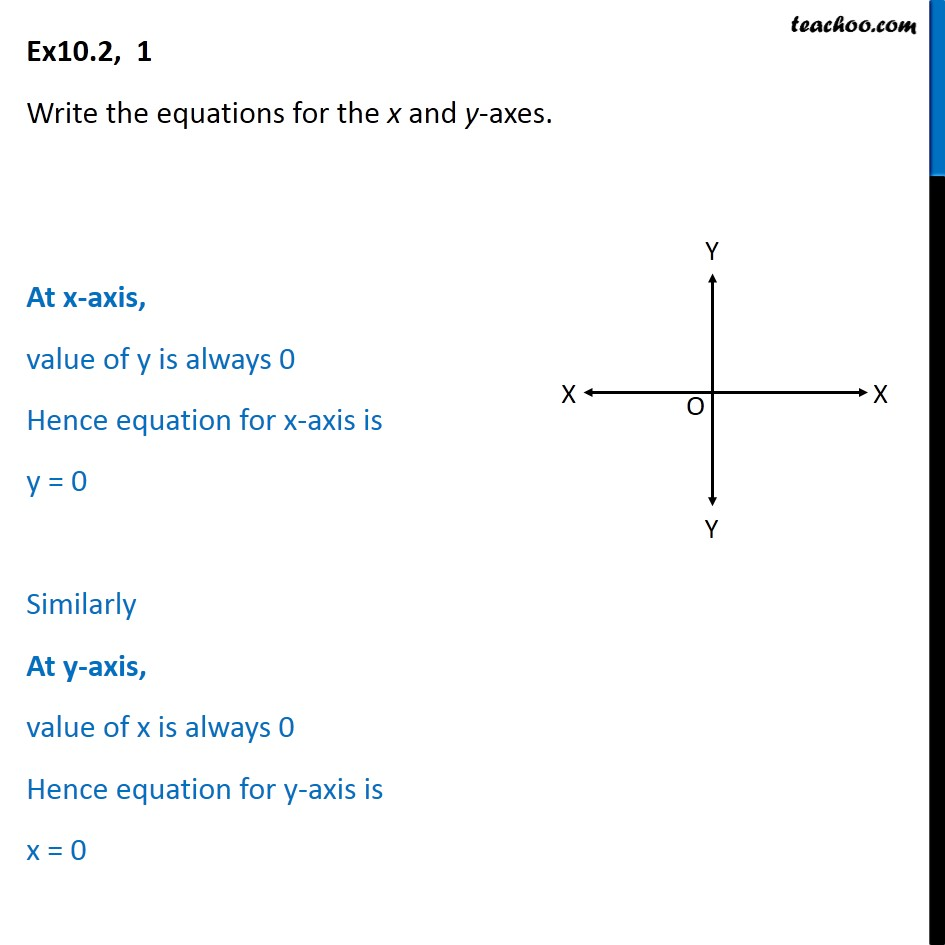 Ex 10.2, 1 - Write equations for x and y-axes - Chapter 10 - Ex 10.2