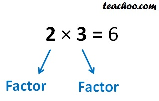 What are factors.dib