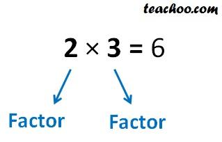 What are factors.dib