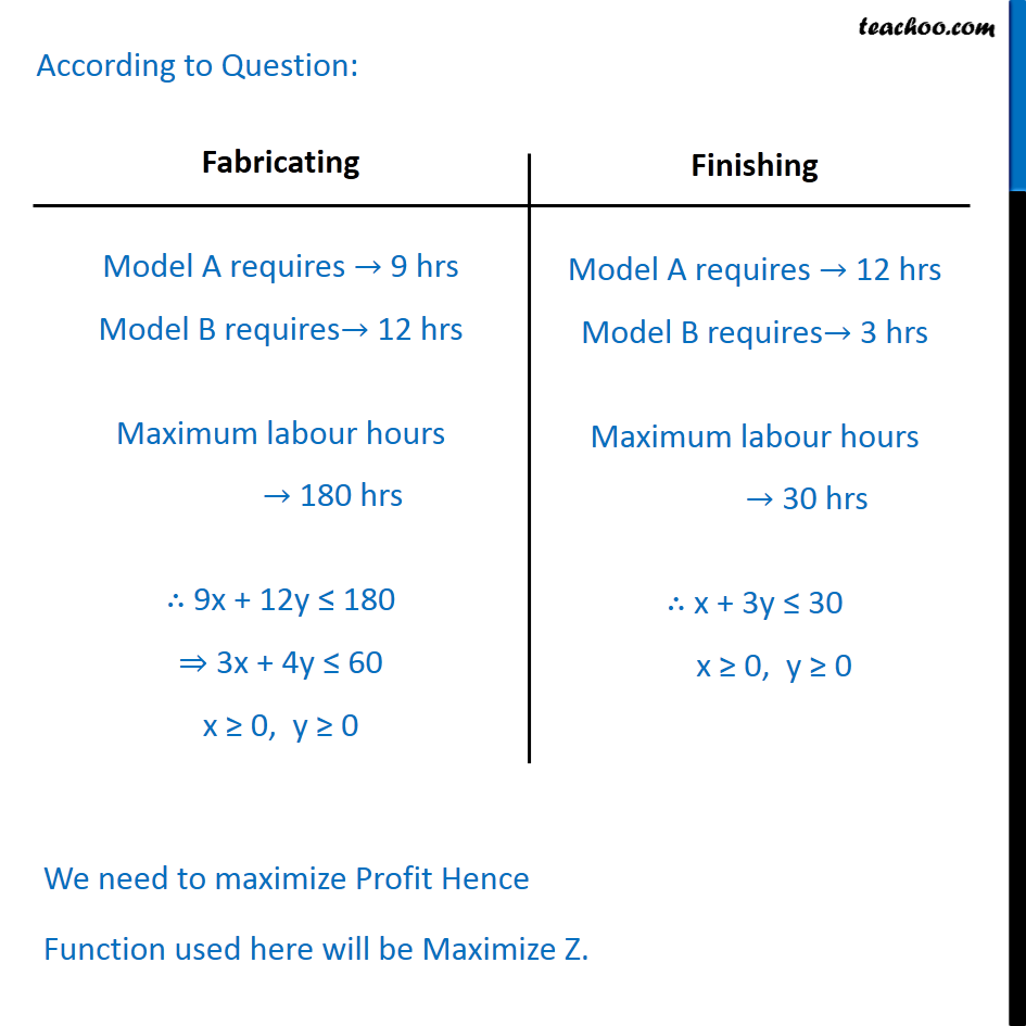 Example 8 - Chapter 12 Class 12 Linear Programming - Part 2