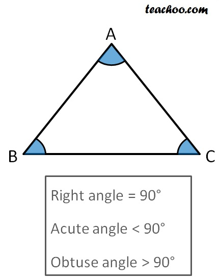 Classification of triangle on basis of angle - Teachoo.jpg