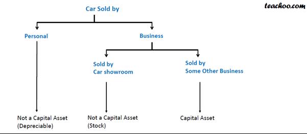 Capital Gain asset 2.png