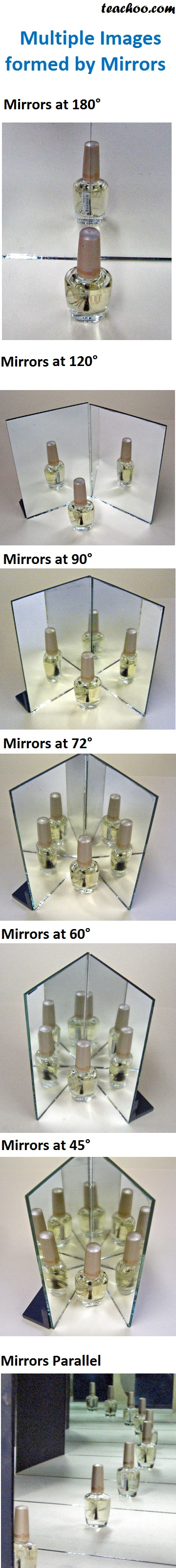 Multiple Images formed by Mirrors - with Examples - Teachoo.jpg