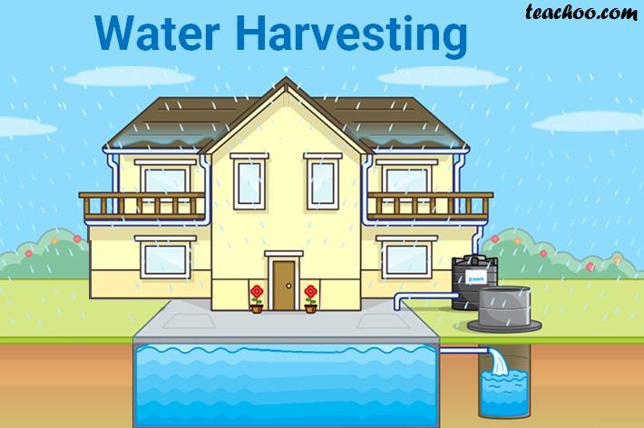 Water Harvesting - Teachoo.jpg