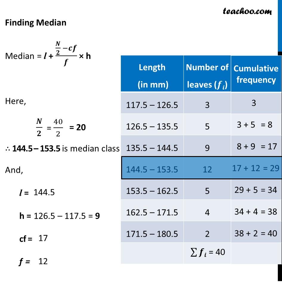 Ex 14.3, 4 - Chapter 14 Class 10 Statistics - Part 3