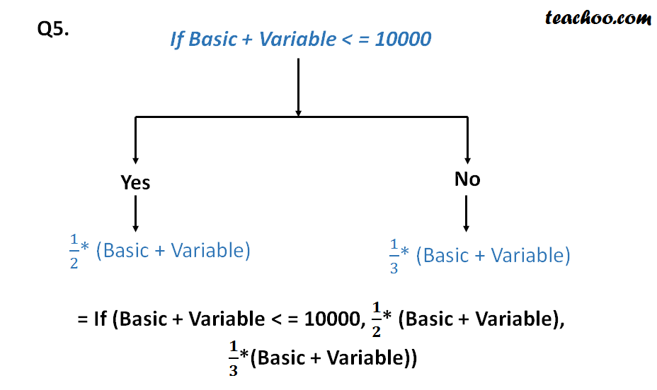 new-ppt-q5-image-condition-1.png