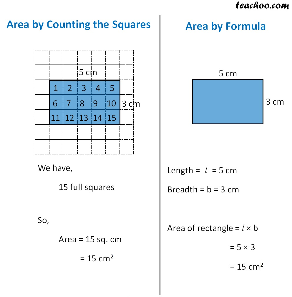 Area by countng Squares.jpg