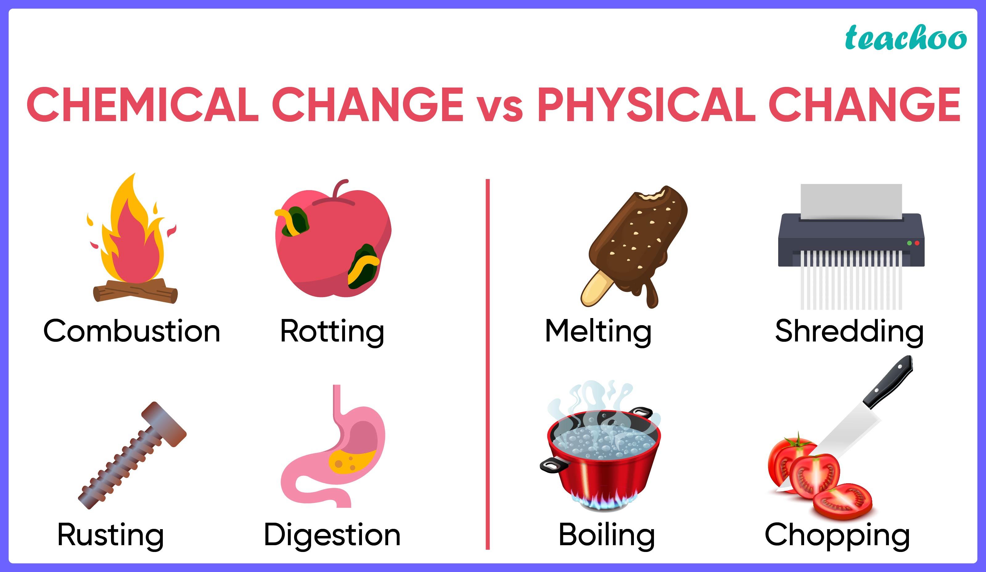 Chemical Change vs Physical Change-01.jpg
