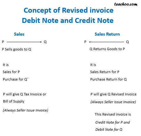 debit credit note.jpg