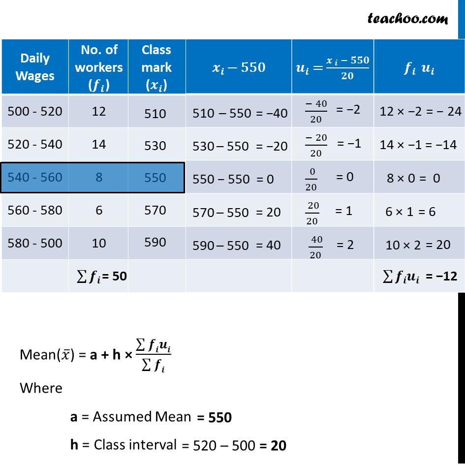 Ex 14.1, 2 - Chapter 14 Class 10 Statistics - Part 2