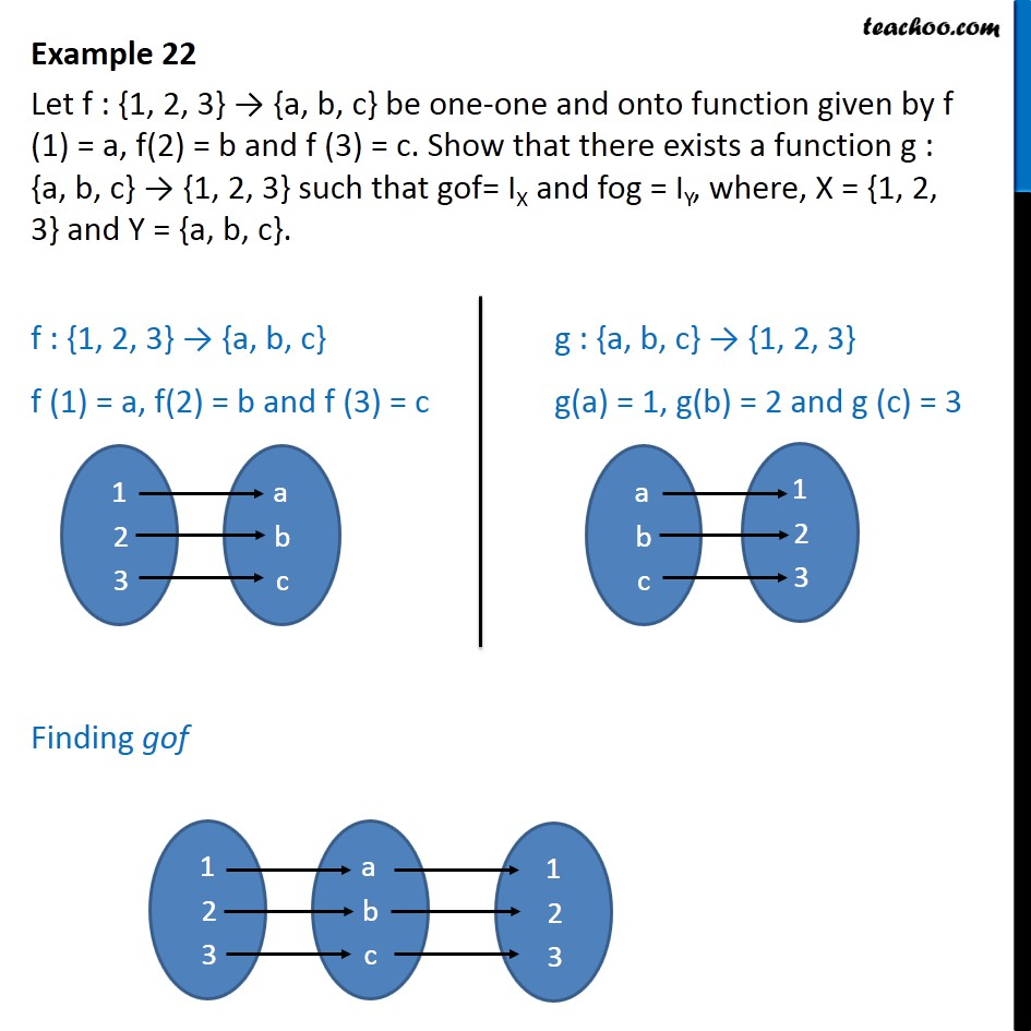 Example 22 - Let f be one-one onto f(1) = a, f(2) = b - Finding Inverse