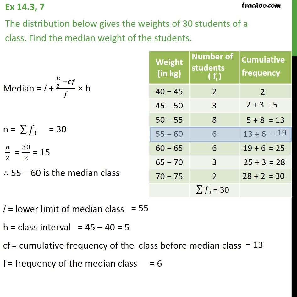 Ex 14.3, 7 - Weights of 30 students of a class. Find median - Median