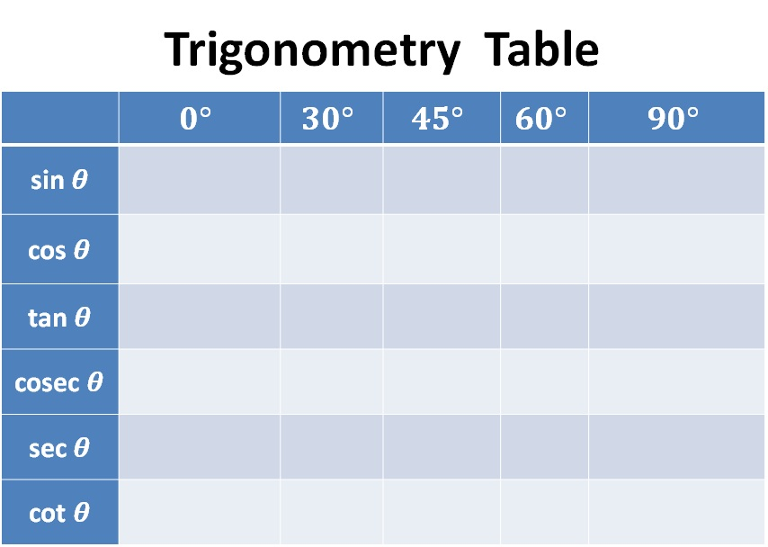 Trigonometry Table - unfilled.jpg